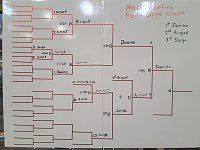 Click image for larger version.  Name:Rookie Bracket.jpg Views:123 Size:65.5 KB ID:7528