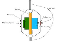 Click image for larger version.  Name:gyro1.jpg Views:338 Size:49.9 KB ID:7637