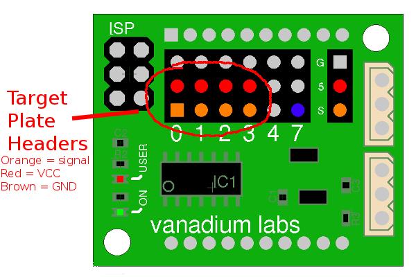 Micro Transponder by lnxfergy in Member Galleries