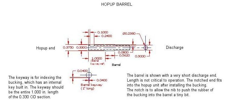 Hopup Barrel C by gdubb2 in Member Galleries