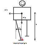 Basic Force Diagram for Biped ankles by cire in Member Galleries