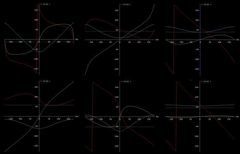Xachikoma - Simu - Various Graphs by Xevel in Member Galleries